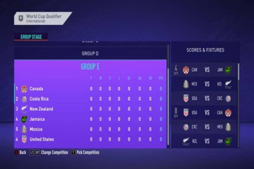 FIFA 21 / NAC Patch